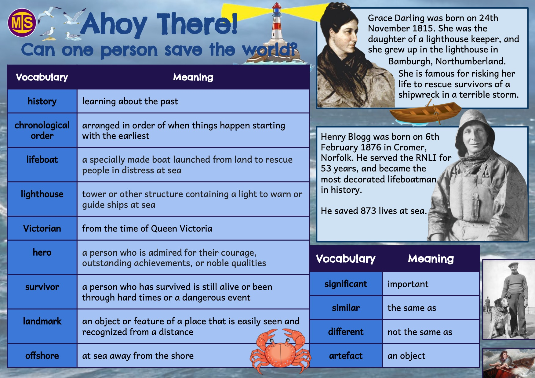 Ahoy There Knowledge Organiser MIS (Website Copy)