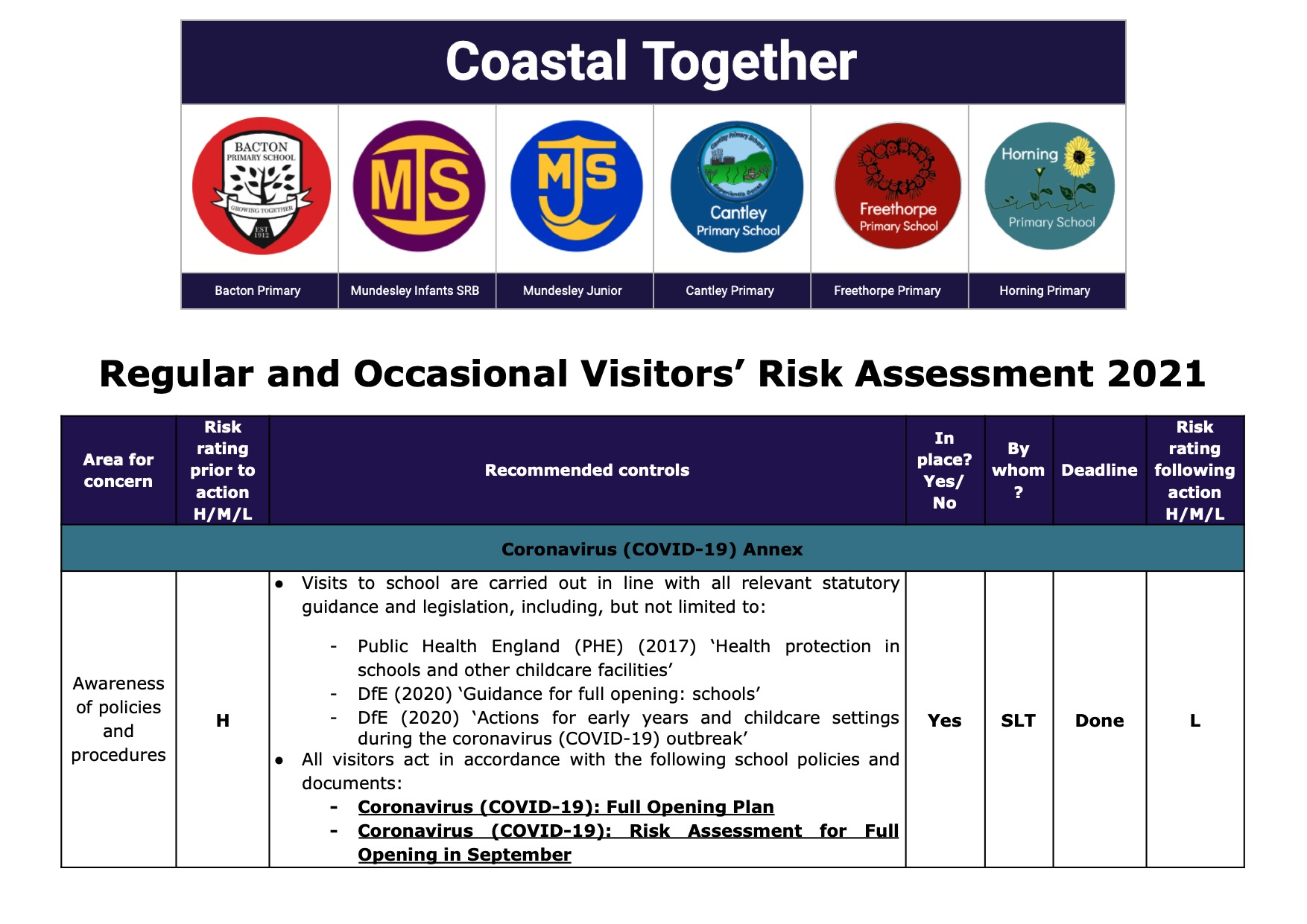Regular And Occasional Visitors Risk Assessment 2021